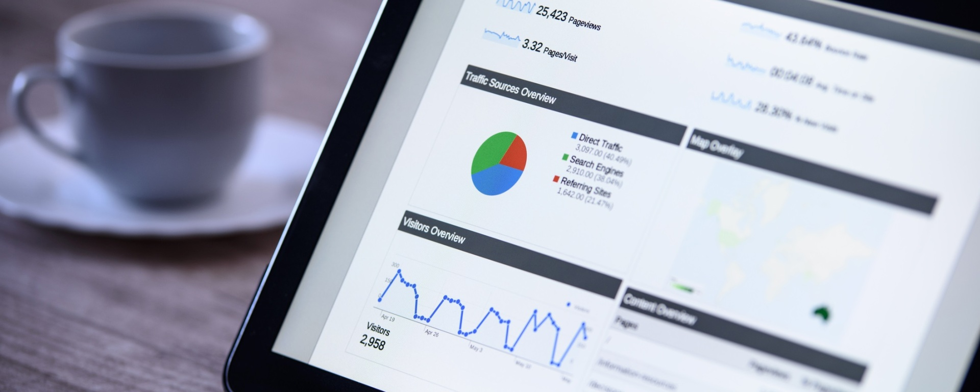 Five Google Analytics Metrics You Should Be Tracking